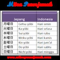 E-book Lengkap Belajar Bahasa Jepang